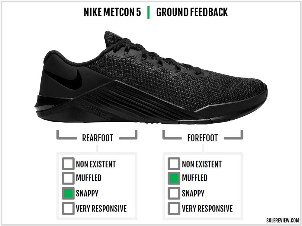 Nike_Metcon_5_ground_feel