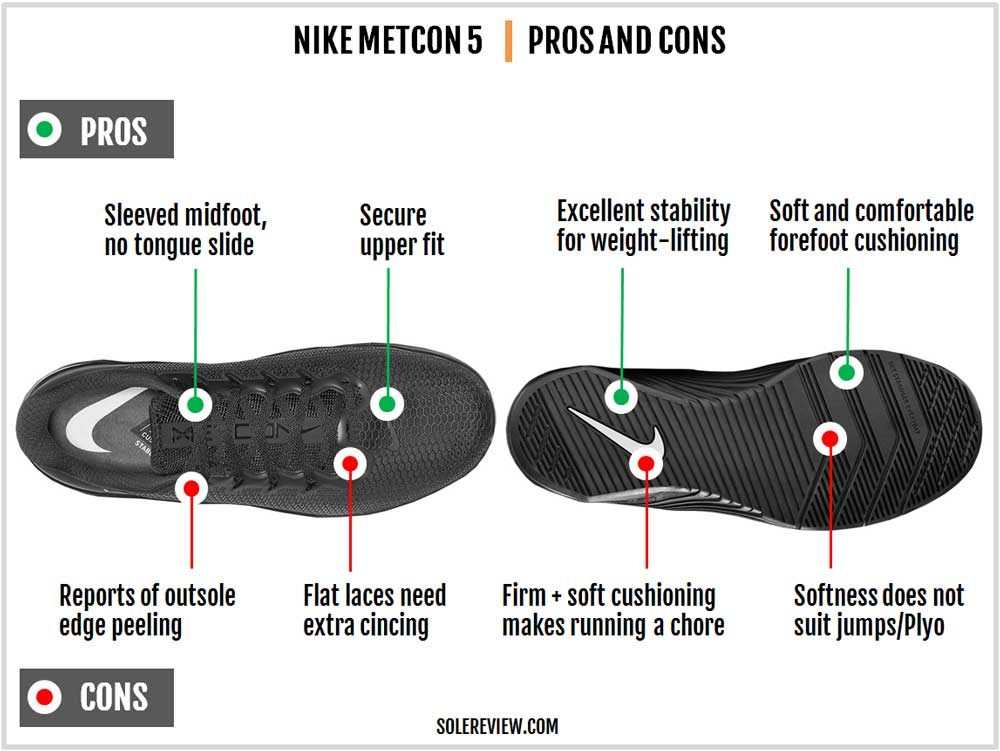 Nike_Metcon_5_pros_and_cons