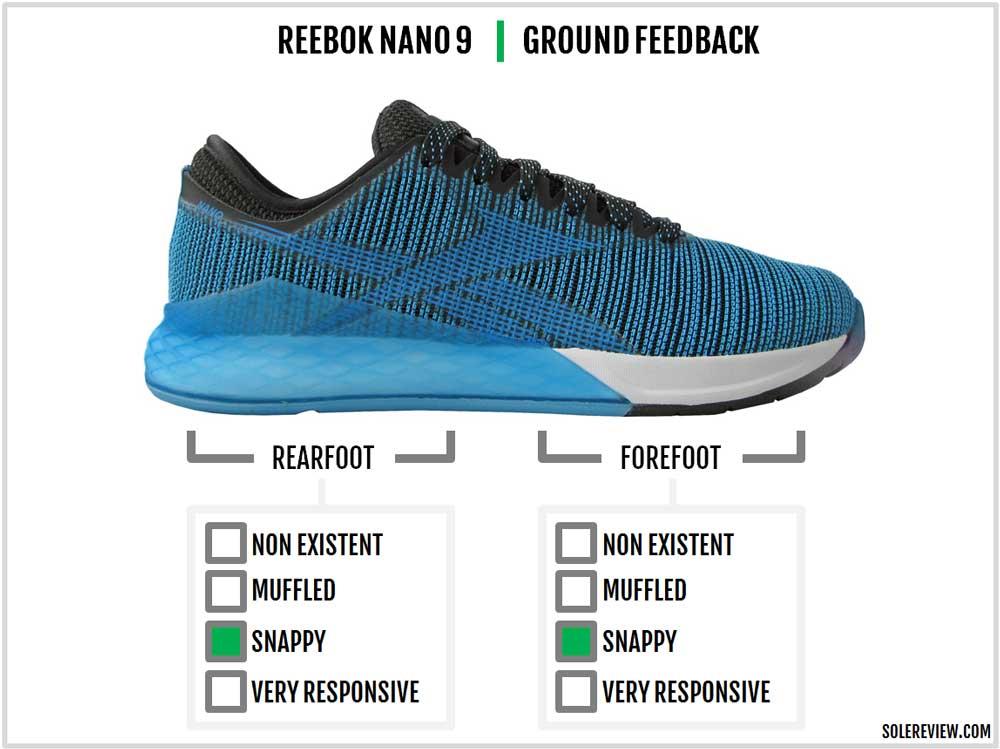Reebok_Nano_9_ground_feel