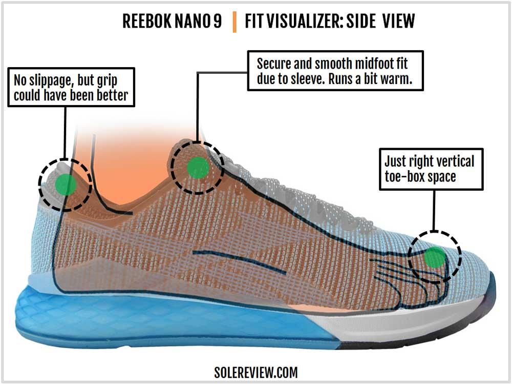 Reebok_Nano_9_upper-fit