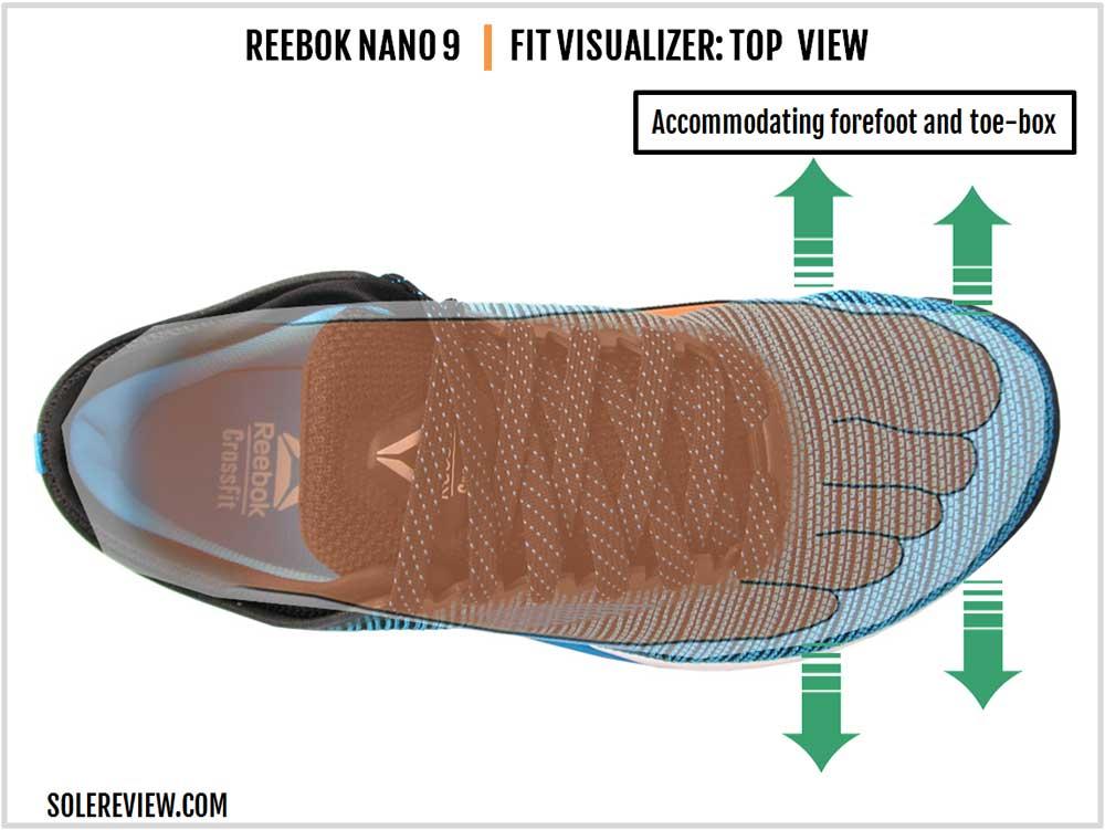 Reebok_Nano_9_upper_fit