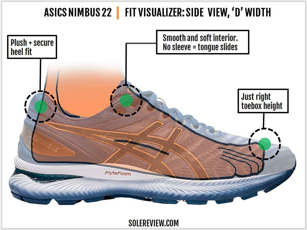 Asics-Nimbus_22-upper_fit