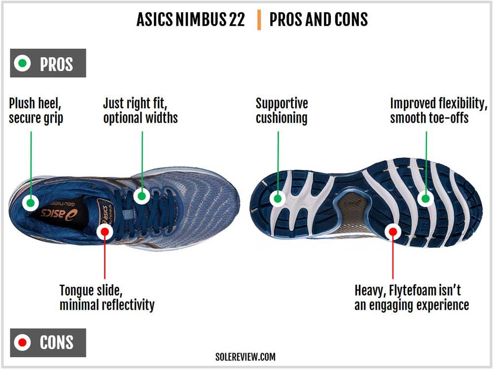 Asics-Nimbus_22_pro_and_con