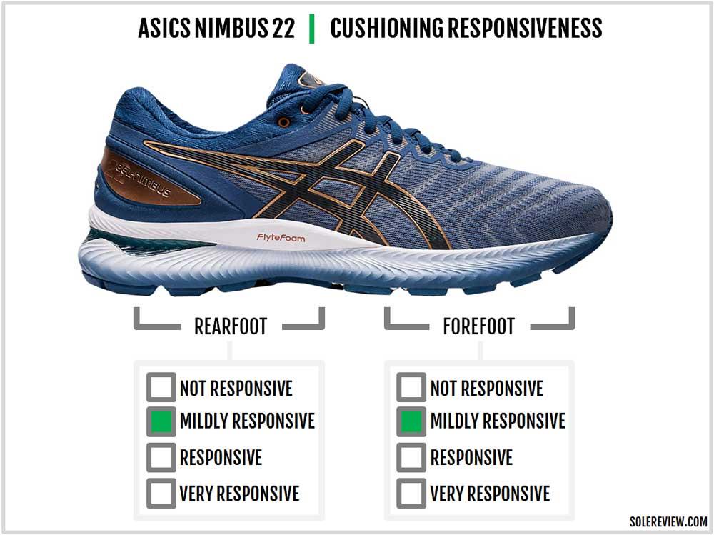 Asics_Nimbus_22_responsiveness