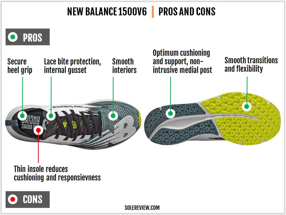 New_Balance_1500V6_pros_and_cons