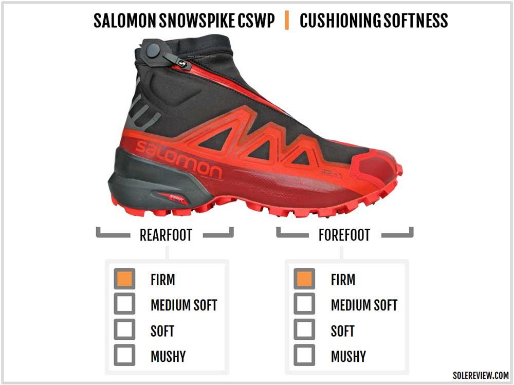 Salomon_Snowspike_cushioning