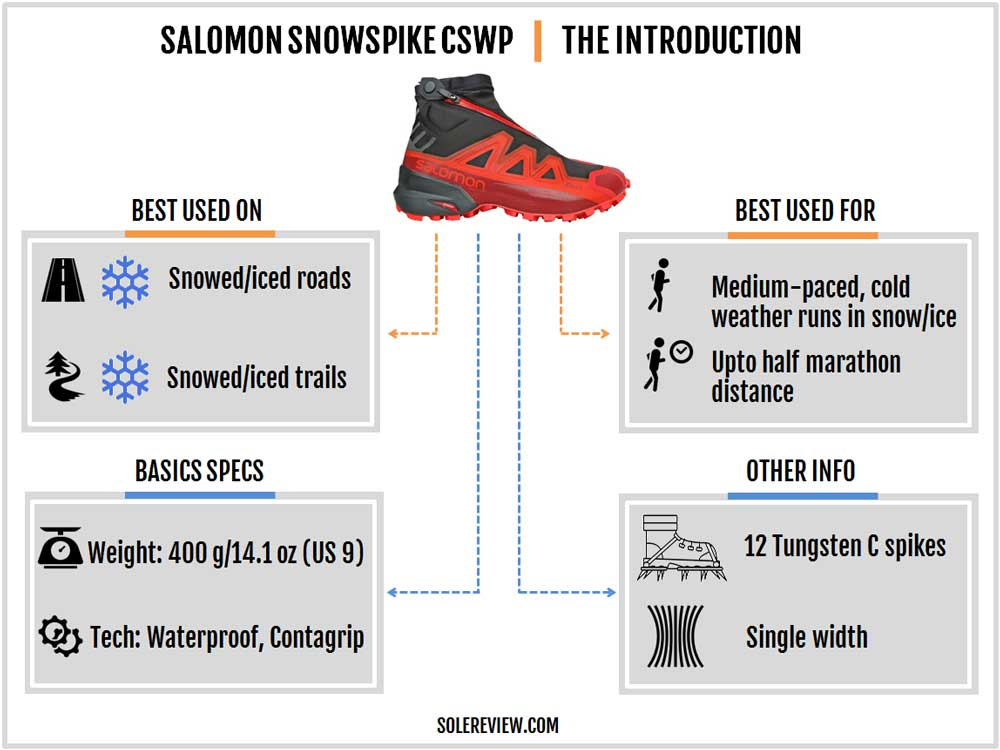 Salomon_Snowspike_introduction