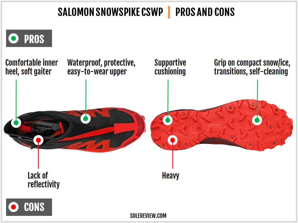 Salomon_Snowspike_pros_and_cons