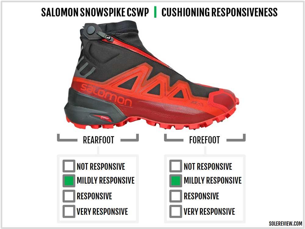 Salomon_Snowspike_responsiveness