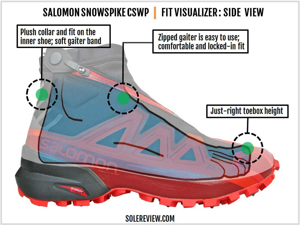 Salomon_Snowspike_upper_fit