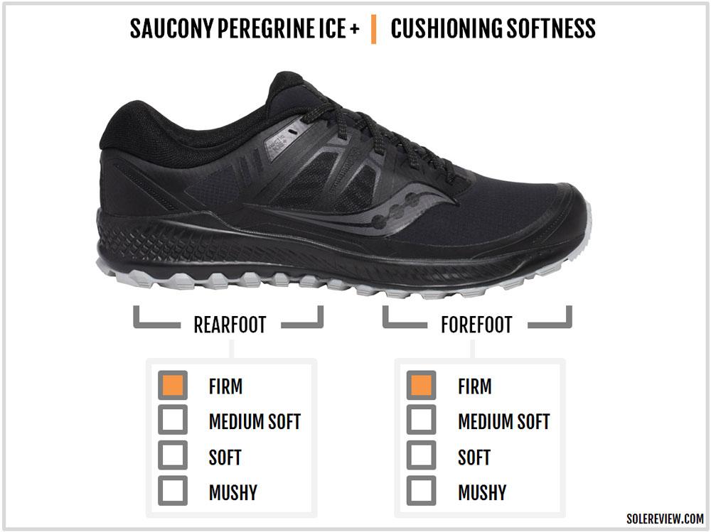 Saucony_Peregrine_ICE+-cushioning