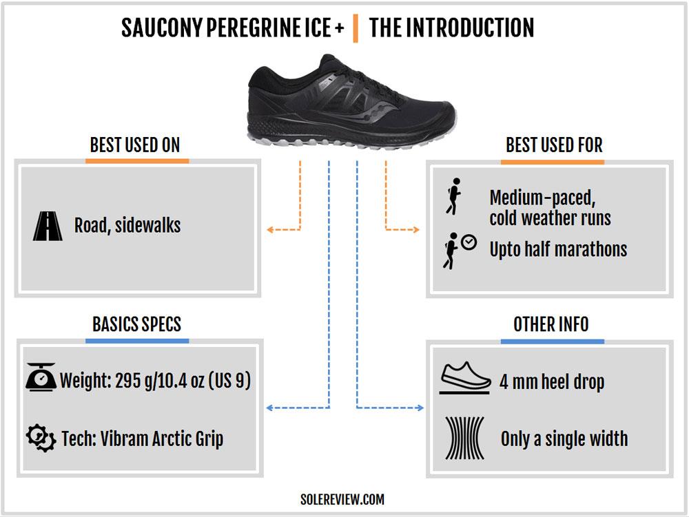 Saucony_Peregrine_ICE+_introduction
