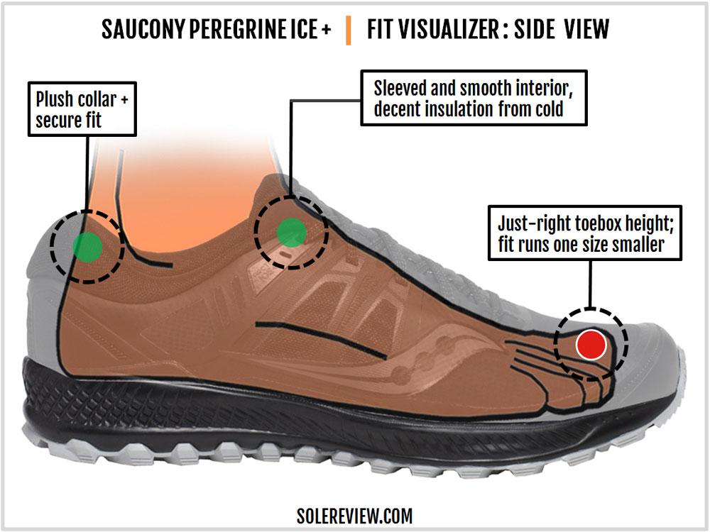 Saucony_Peregrine_ICE+_upper-fit