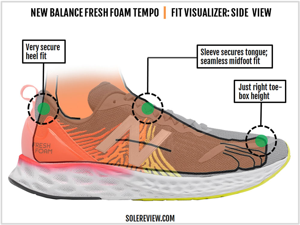 New_Balance_Tempo_upper-fit