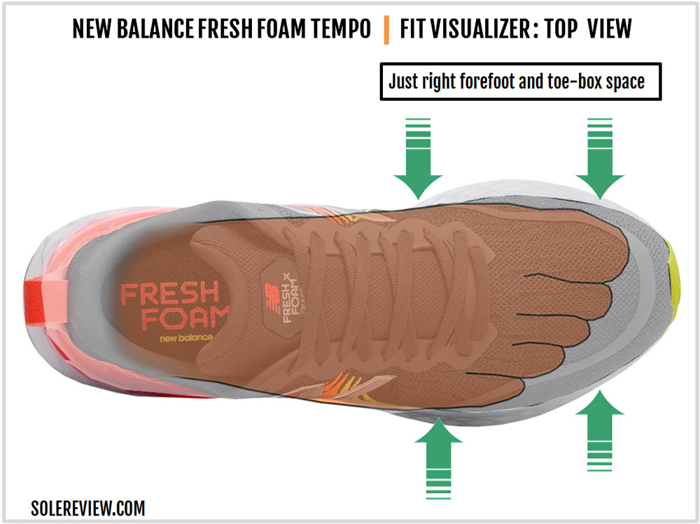 New_Balance_Tempo_upper_fit