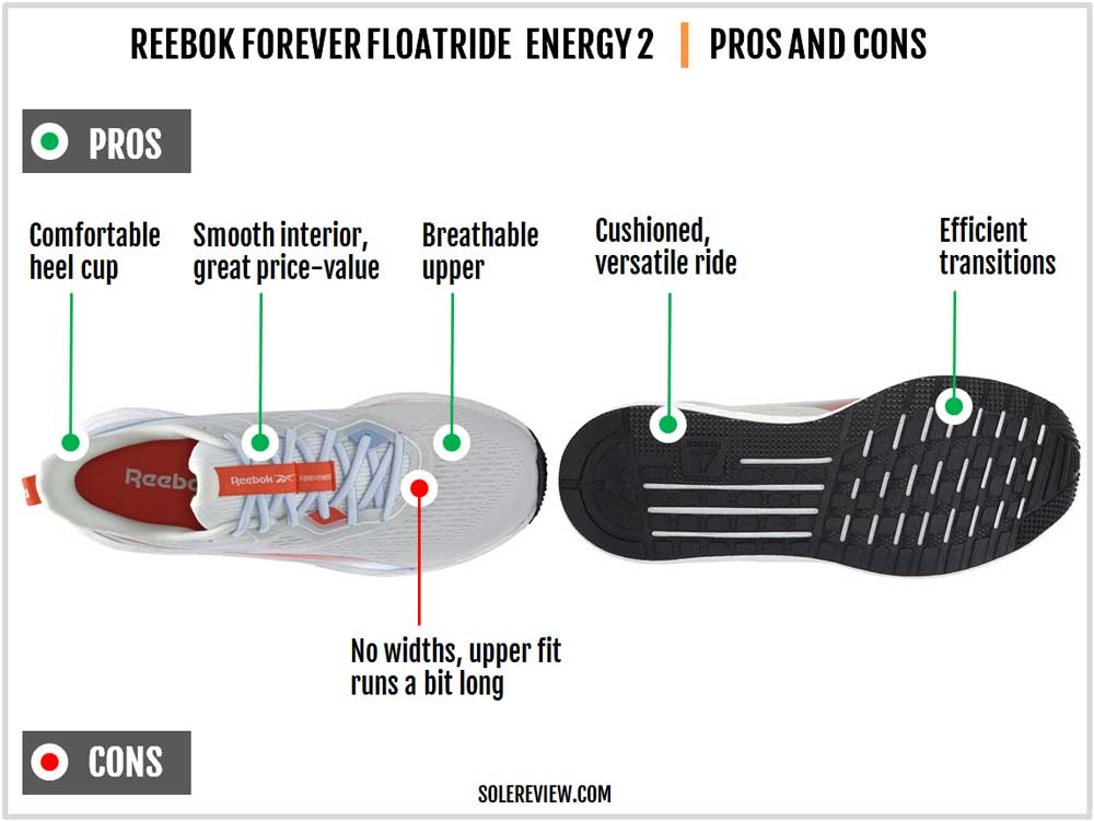 Reebok_Floatride-Energy_2_pros_and-cons