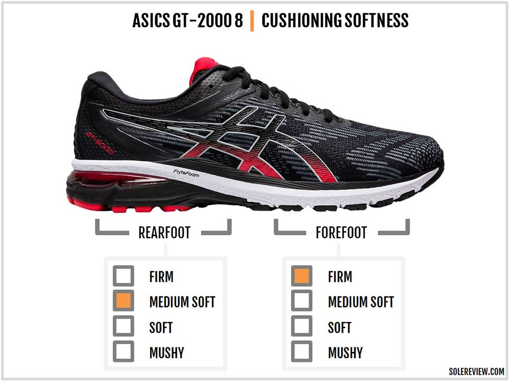 siga adelante suficiente Final  Asics GT-2000 8 Review | Solereview