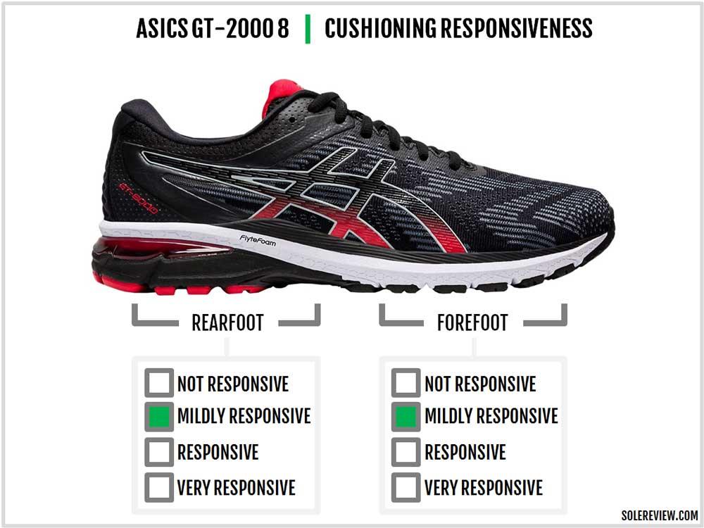 Asics_GT_2000_8_responsiveness