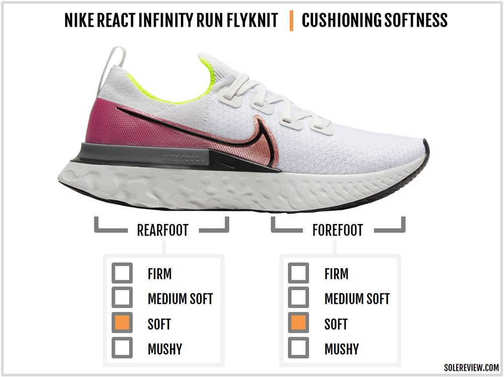 Nike_React_Infinity_Run_cushioning