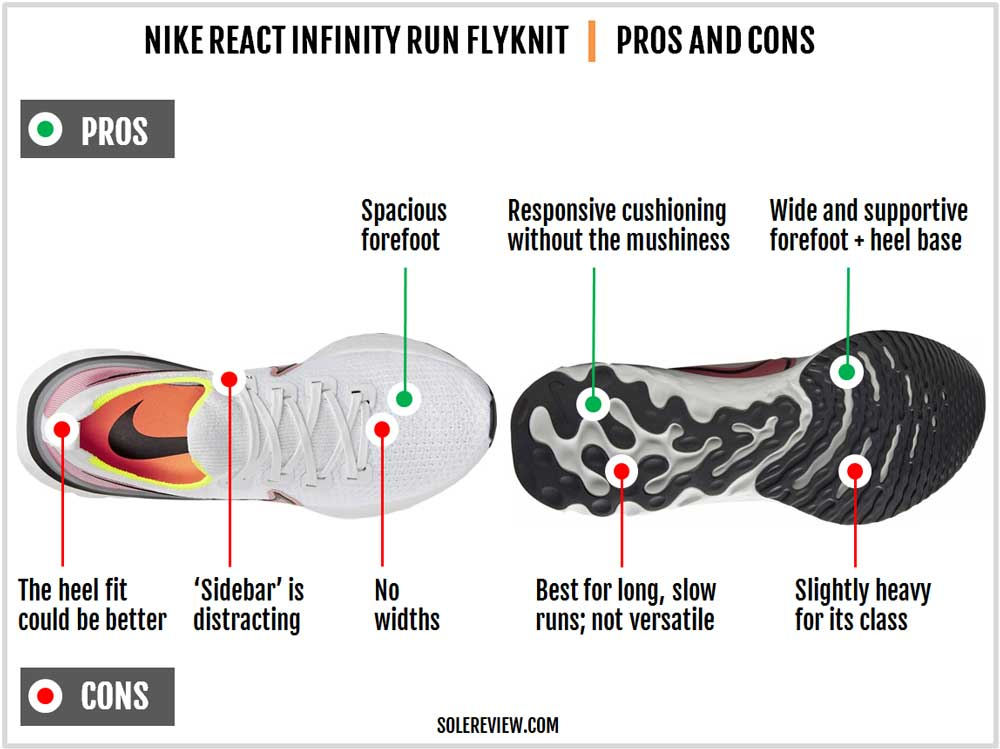 Nike_React_Infinity_Run_pros_and_Cons