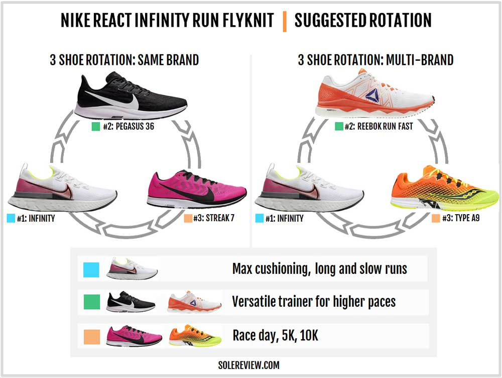 Nike_React_Infinity_Run_rotation