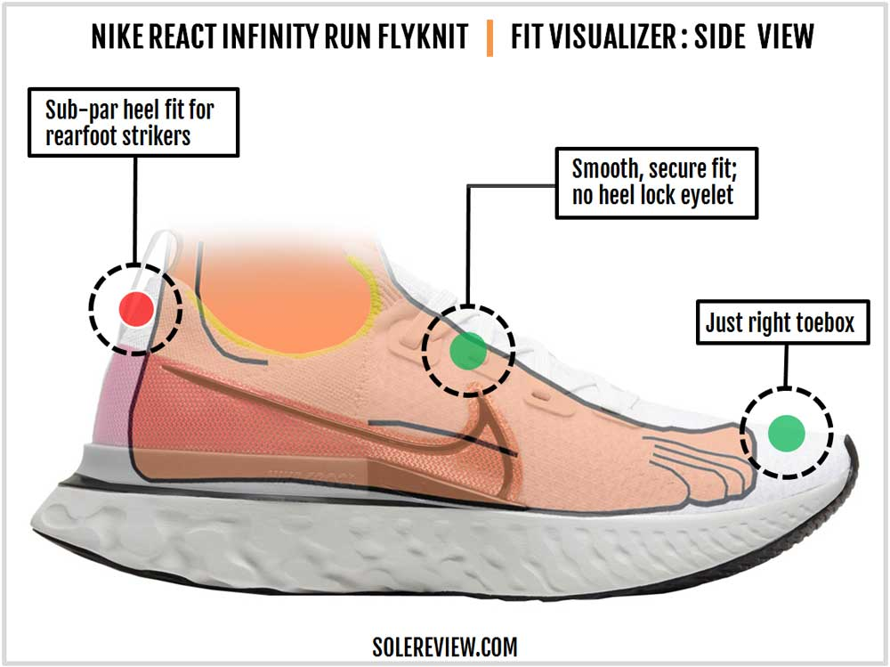 Nike_React_Infinity_Run_upper_fit