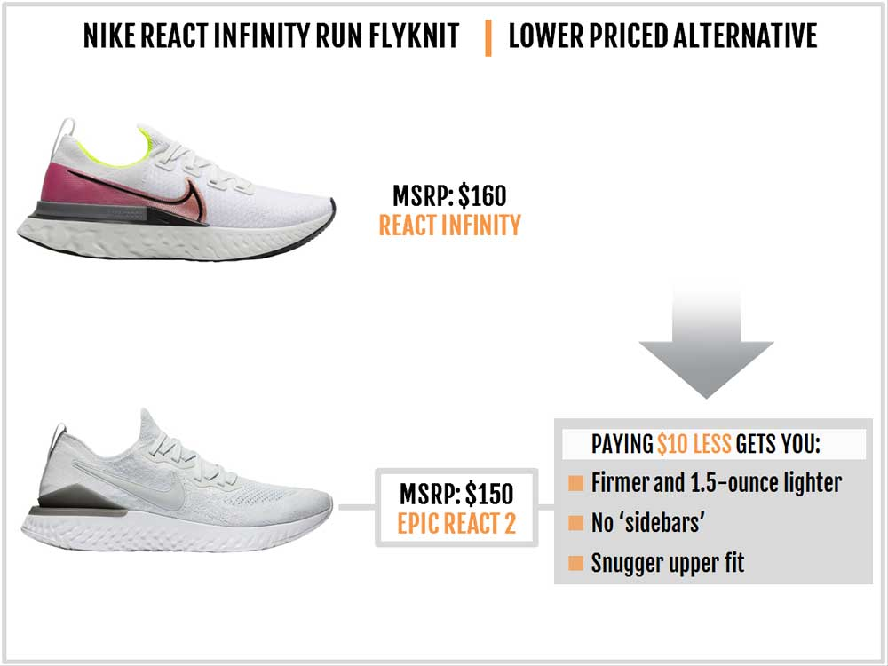 Nike_React_Infinity_Run_vs_Epic_React