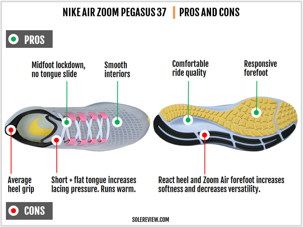 Nike_Pegasus_37_pros_and_cons