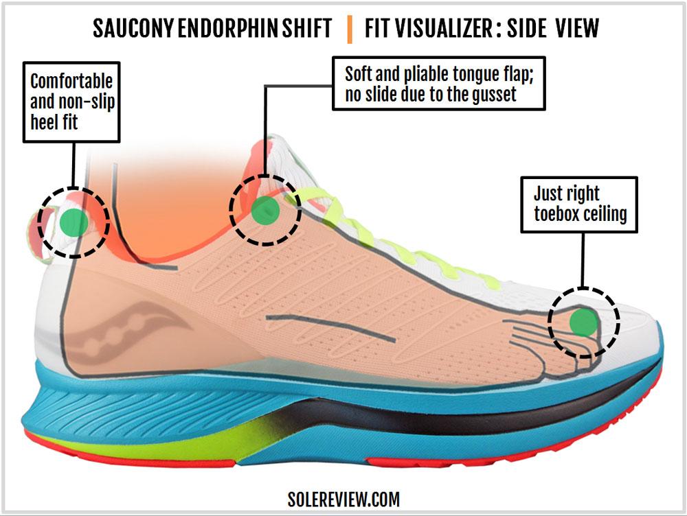 Saucony_Endorphin_Shift_upper_fit