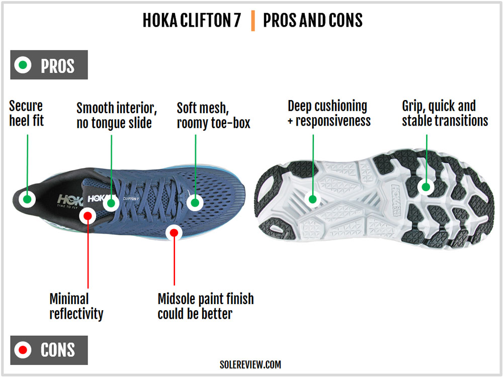 Hoka_Clifton_7_Pros_and-cons