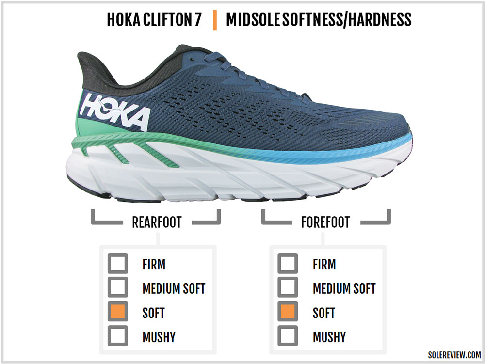 Hoka_Clifton_7_cushioning