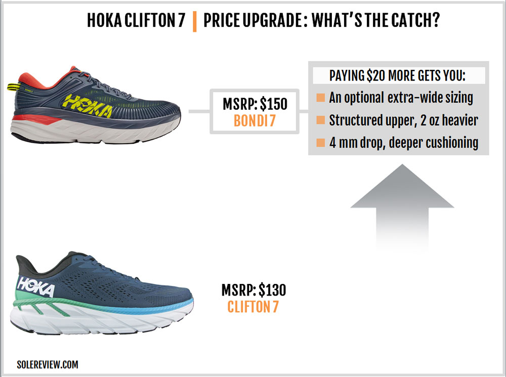 Hoka_Clifton_7_vs_Bondi_7