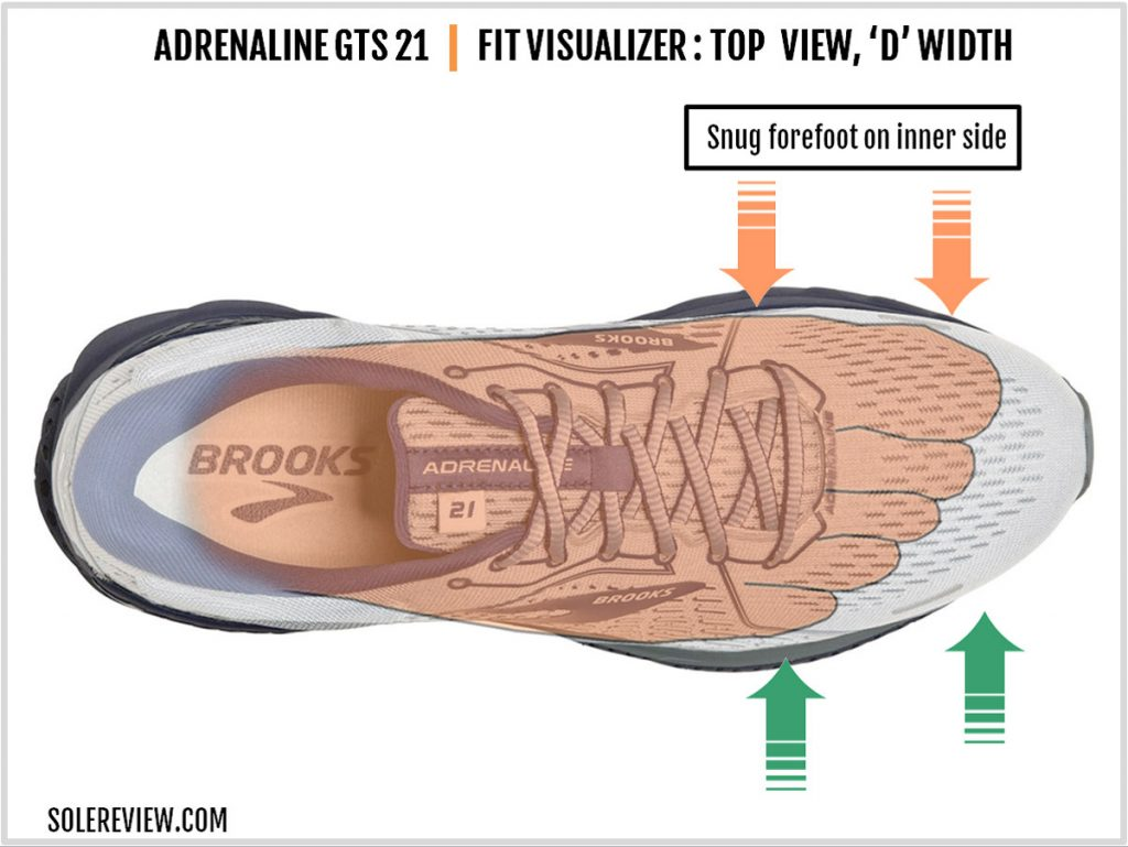 Upper fit profile of the Brooks Adrenaline GTS 21