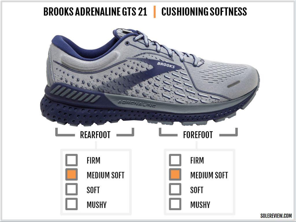 Cushioning softness of the Brooks Adrenaline GTS 21