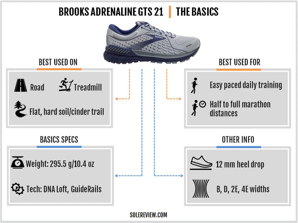 An overview of the Brooks Adrenaline GTS 21