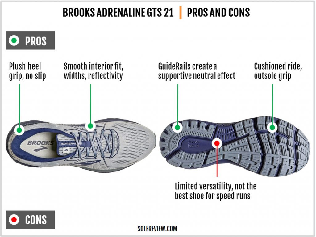 Pros and Cons of the Brooks Adrenaline GTS 21