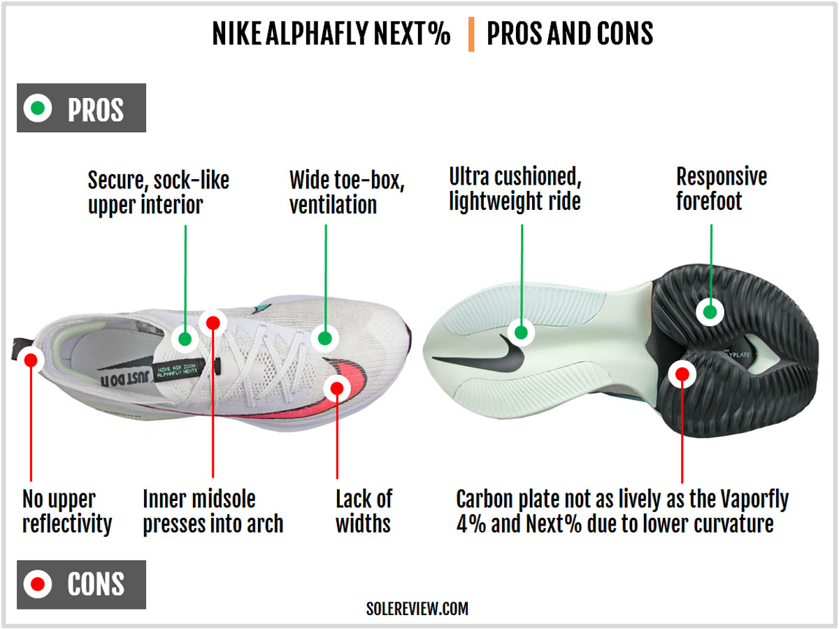 Nike_Alphafly_Next_pros_and_cons