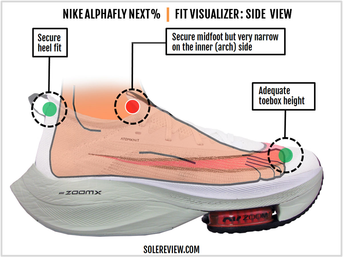 Nike_Alphafly_Next_upper_fit
