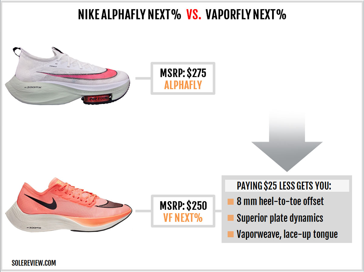 Nike_Alphafly_Next_vs_Vaporfly_Next