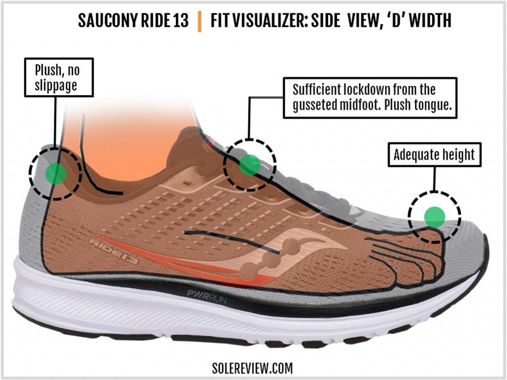 Saucony Ride 13 upper fit