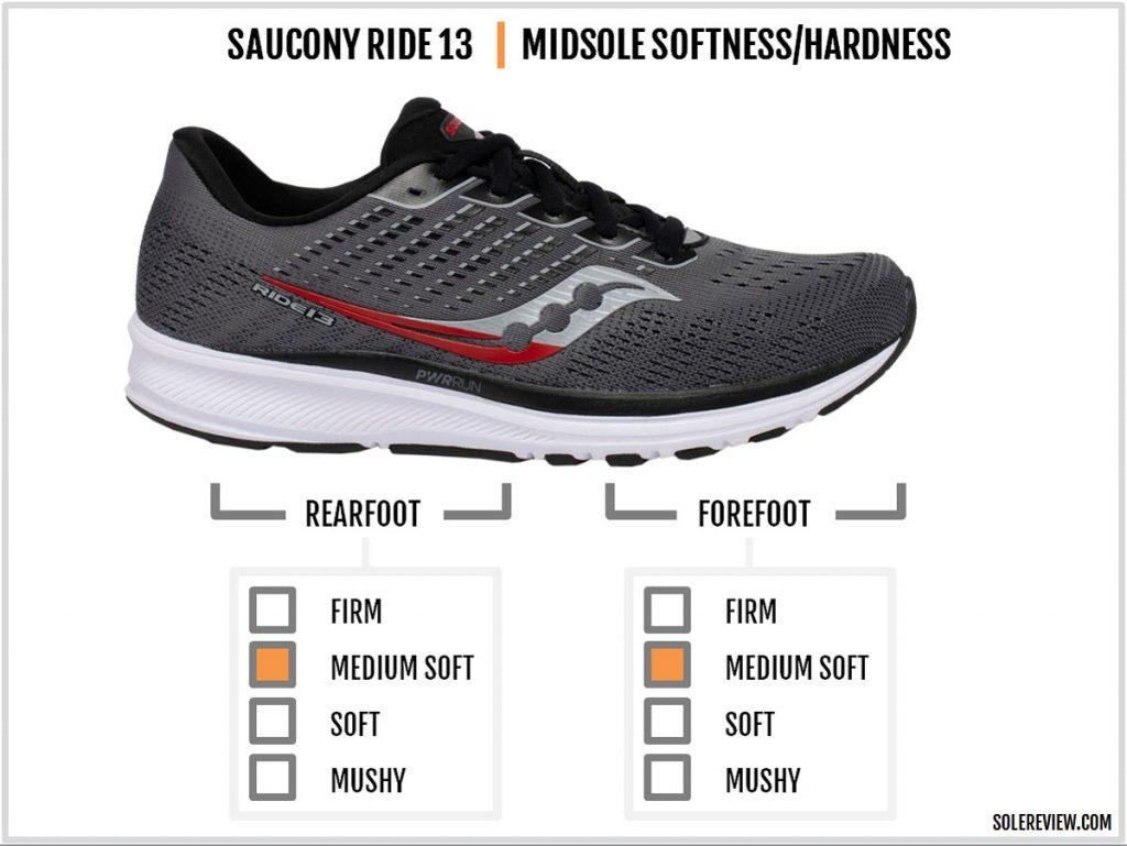 Saucony Ride 13 cushioning softness