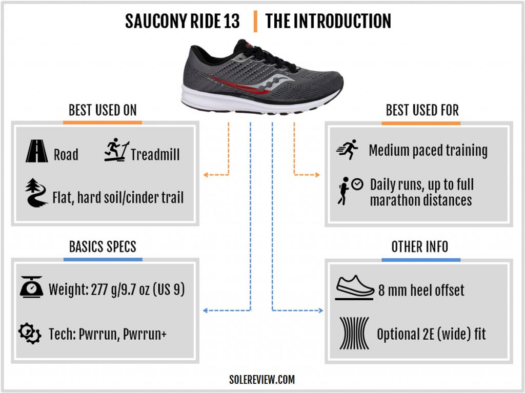 Overview of the Saucony Ride 13