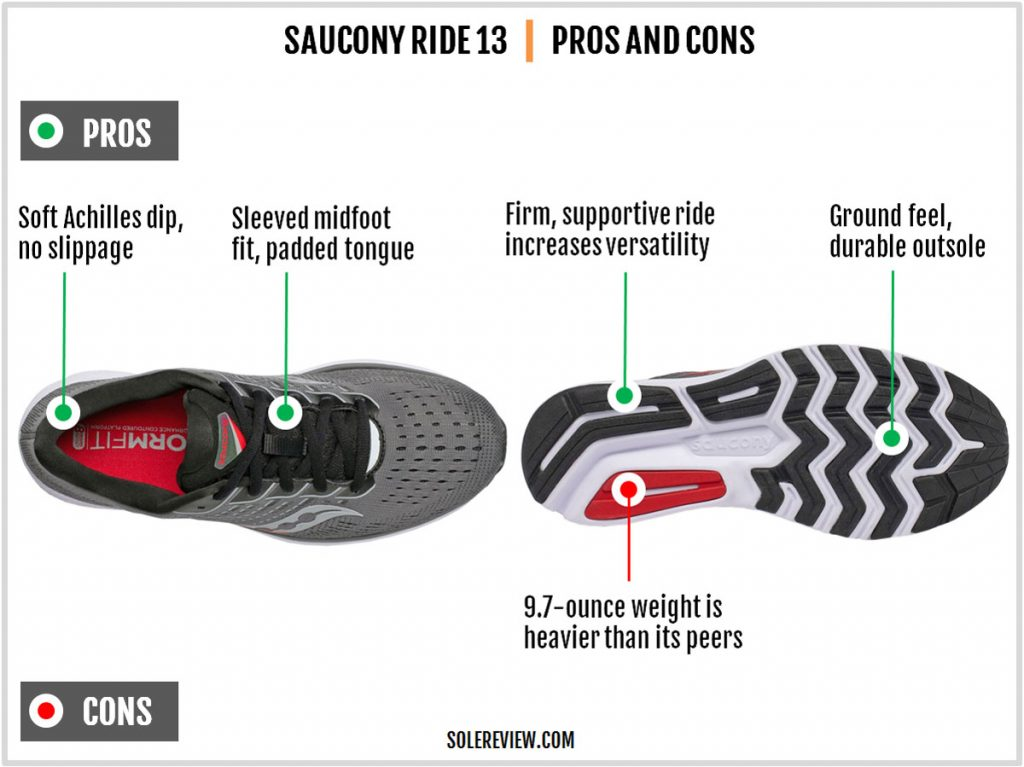 Pros and cons of the Saucony Ride 13