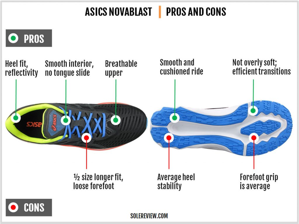 Pros and cons of the Asics Novablast