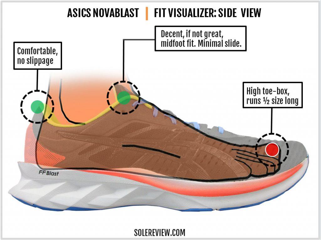Upper fit of the Asics Novablast