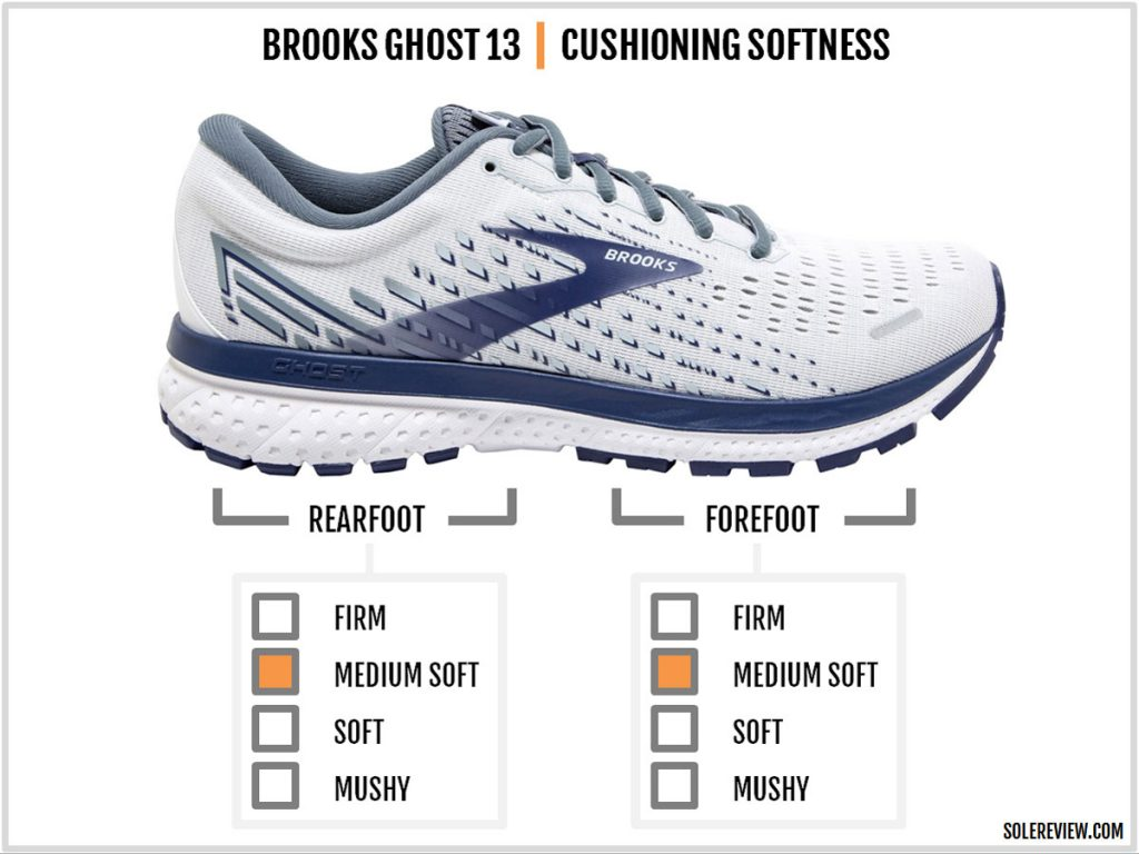 Cushioning softness of the Brook Ghost 13