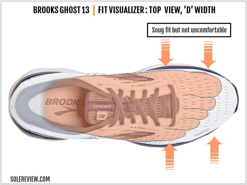 The upper fit of Brook Ghost 13