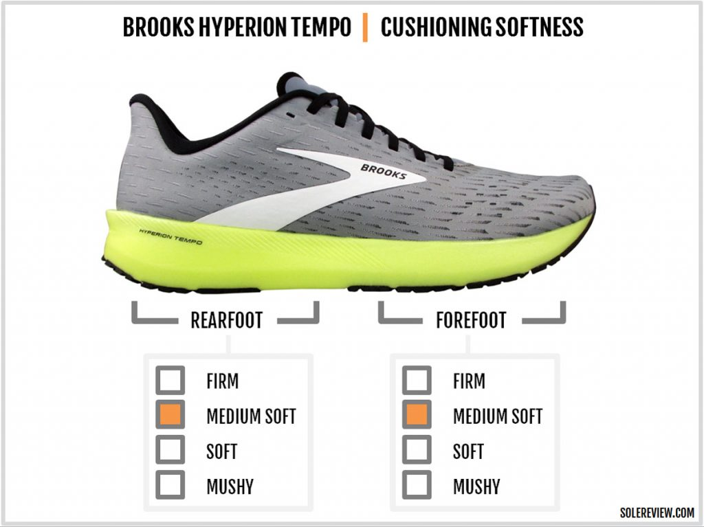 Cushioning softness of the Brooks Hyperion Tempo