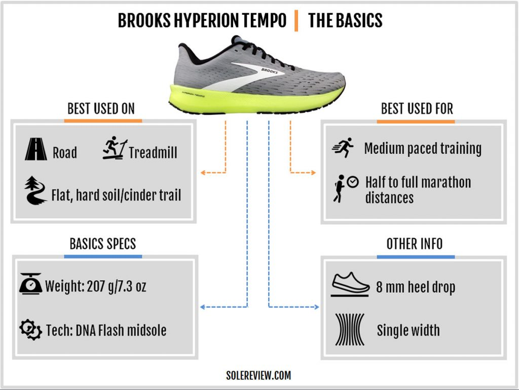 Basic specs of the Brooks Hyperion Tempo