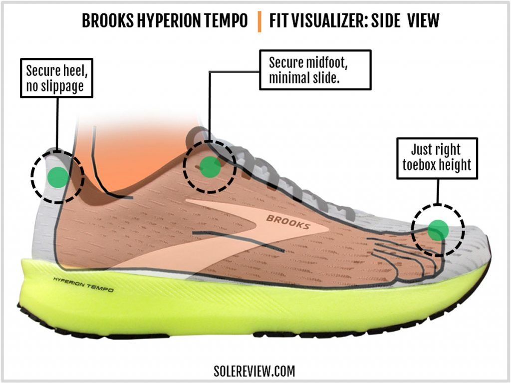 Upper fit of the Brooks Hyperion Tempo